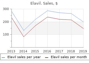 order 75 mg elavil otc