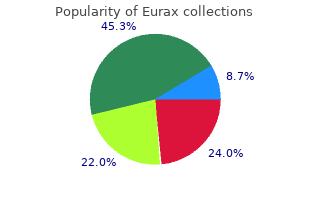 buy cheapest eurax and eurax