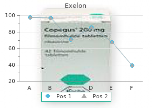 exelon 1.5 mg overnight delivery