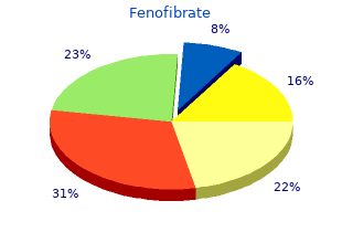 buy cheap fenofibrate 160 mg online