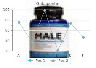 generic gabapentin 600 mg
