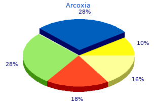 buy arcoxia 120 mg on-line