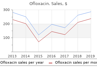 discount ofloxacin 400mg