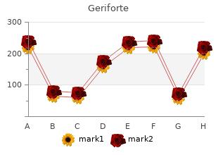 order generic geriforte canada