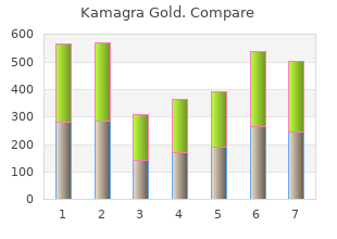 purchase kamagra gold without prescription