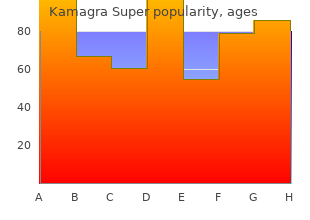 buy kamagra super 160 mg