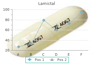 purchase lamictal now