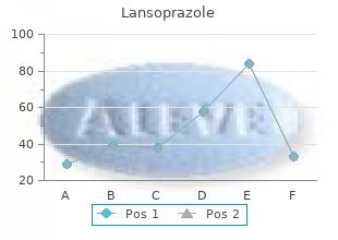order lansoprazole with paypal