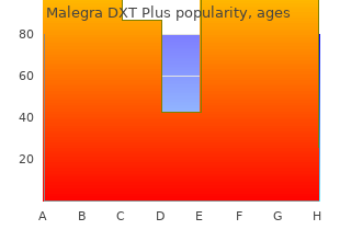 buy 160 mg malegra dxt plus overnight delivery