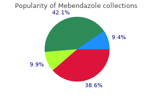 purchase cheap mebendazole on line