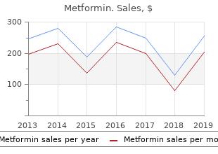 discount metformin 500mg visa