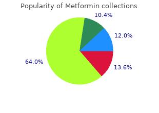 metformin 500mg low price
