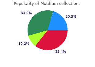 motilium 10 mg lowest price