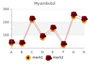 purchase myambutol 400mg