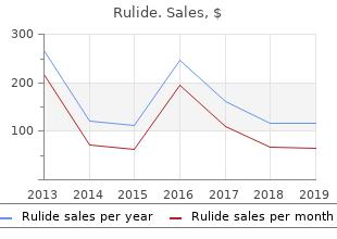 buy generic rulide 150mg