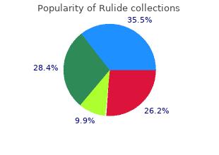 order rulide 150 mg with visa