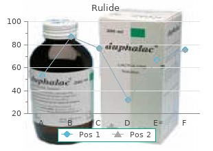 purchase cheapest rulide and rulide