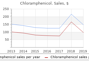 buy generic chloramphenicol from india