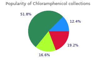 order chloramphenicol 250 mg mastercard