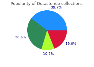 best buy dutasteride