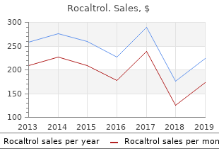 cheapest rocaltrol