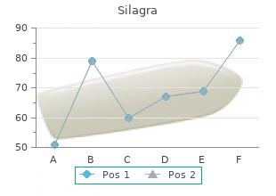 50mg silagra free shipping