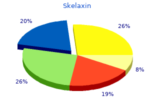 safe 400mg skelaxin
