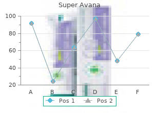 purchase super avana from india