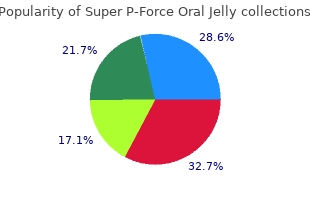buy cheap super p-force oral jelly line