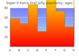 purchase super p-force oral jelly master card