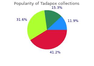 buy tadapox 80mg lowest price