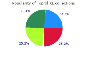 discount generic toprol xl canada