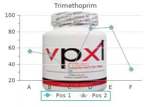 buy trimethoprim