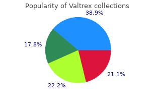 buy generic valtrex line