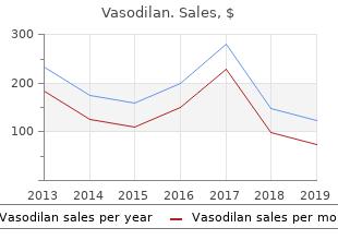 buy vasodilan once a day