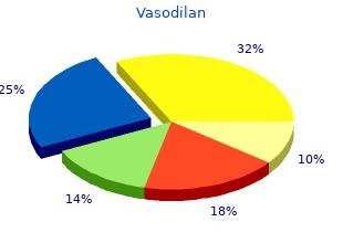 discount vasodilan express