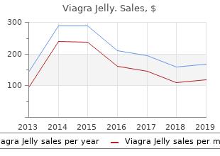 purchase viagra jelly overnight
