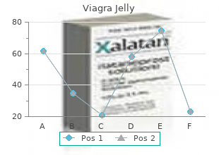 purchase viagra jelly once a day
