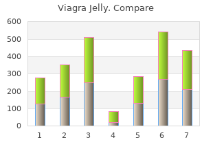 order 100mg viagra jelly mastercard