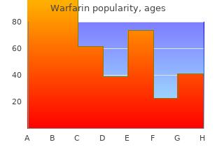 warfarin 1 mg without prescription