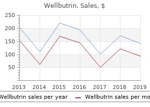 wellbutrin 300mg discount