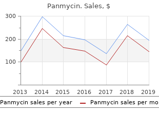 order panmycin in india