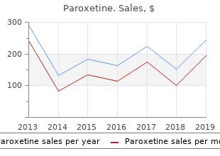 20mg paroxetine
