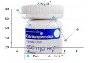 prograf 5mg with mastercard