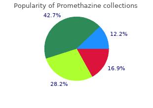 buy promethazine uk