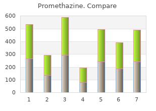 purchase promethazine 25 mg otc
