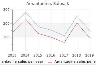 100 mg amantadine free shipping