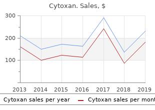 buy cytoxan with a mastercard