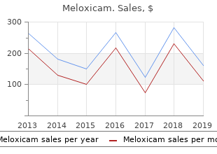 order meloxicam 7.5mg without prescription