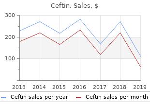 generic ceftin 250mg with visa